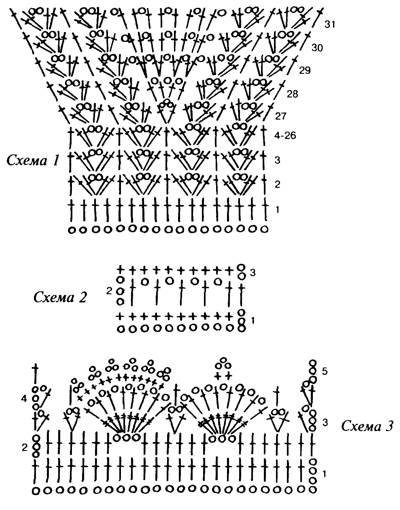 Выкройка юбки, Схема вязания