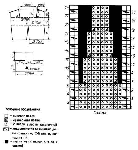 Схема вязания, выкройка
