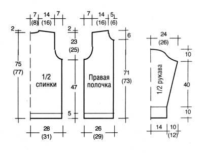 Вязание на спицах жакеты и жилеты